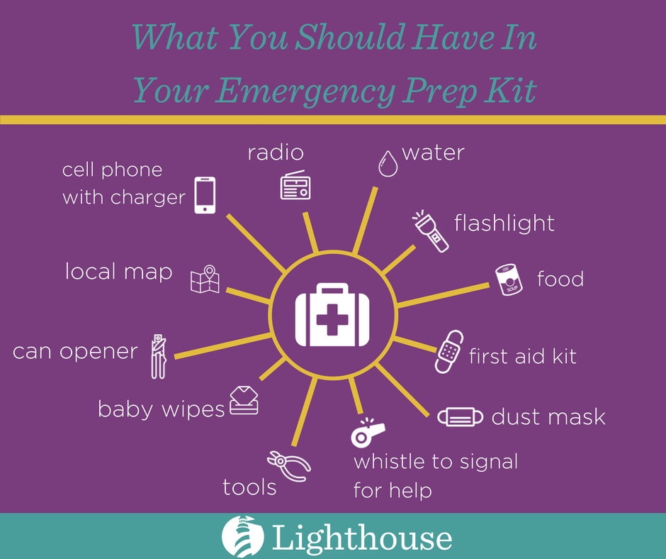 What You Should Have In Your emergency Prep Kit.png