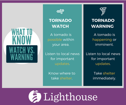 watch vs. warning tornado.png